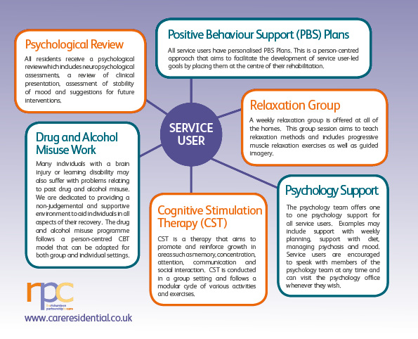 RPC-Psychological-Infographic.jpg